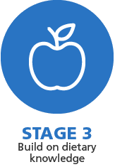 Stage 3: Build on sustaining lifestyle changes